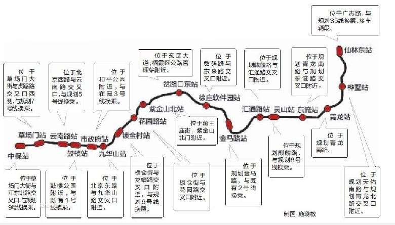 地铁4号线