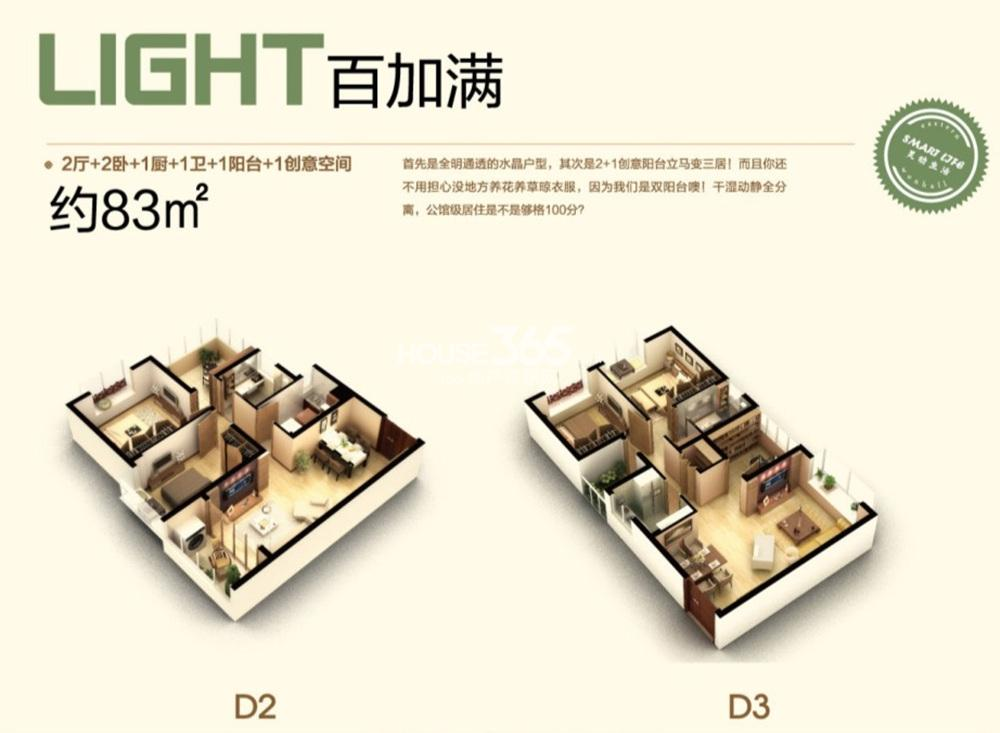 东方万汇城D2 D3 83平方米(5.22)