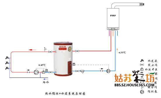 水箱温控接线图